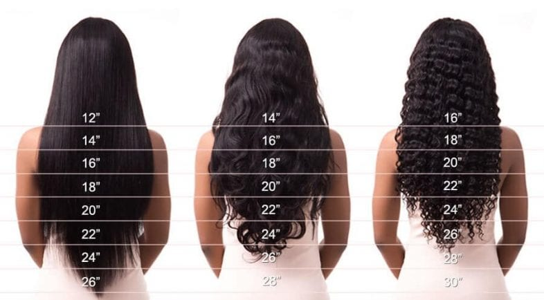 Hair Length 1